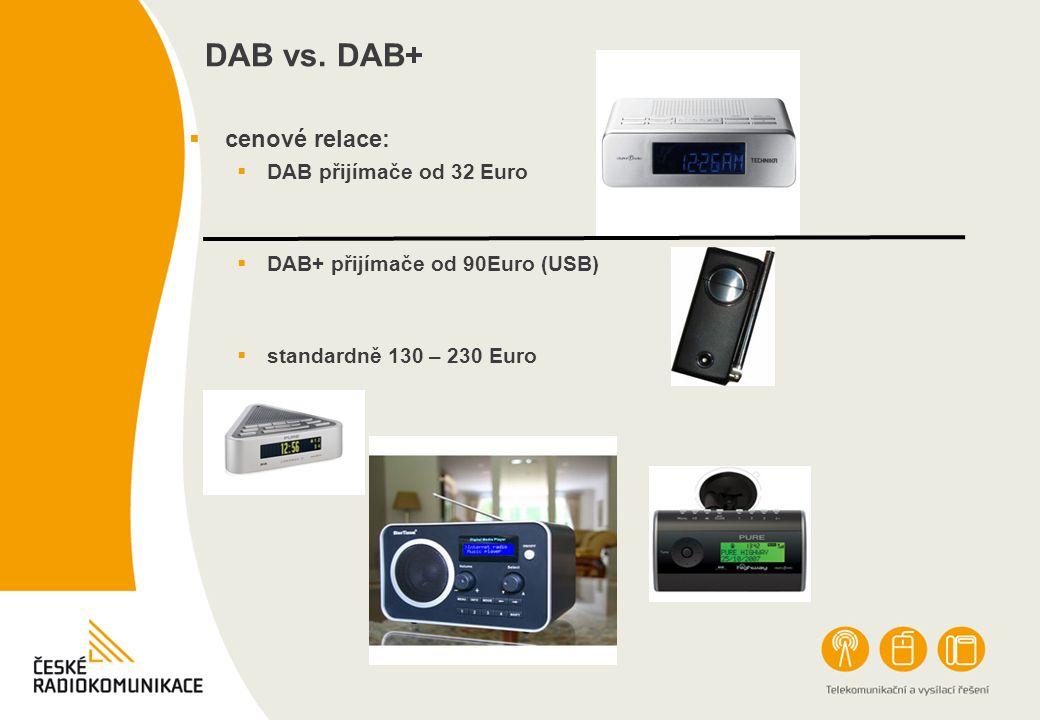  cenové relace:  DAB přijímače od 32 Euro  DAB+ přijímače od 90Euro (USB)  standardně 130 – 230 Euro