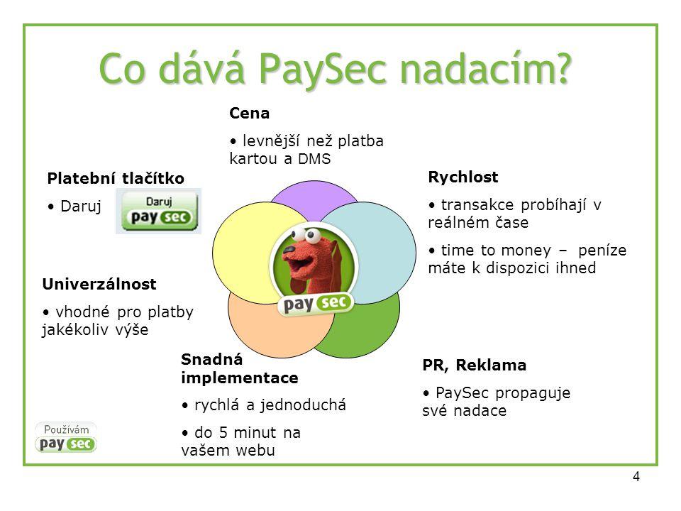 4 Co dává PaySec nadacím? 4 www.paysec.cz Cena • levnější než platba kartou a DMS Snadná implementace • rychlá a jednoduchá • do 5 minut na vašem webu