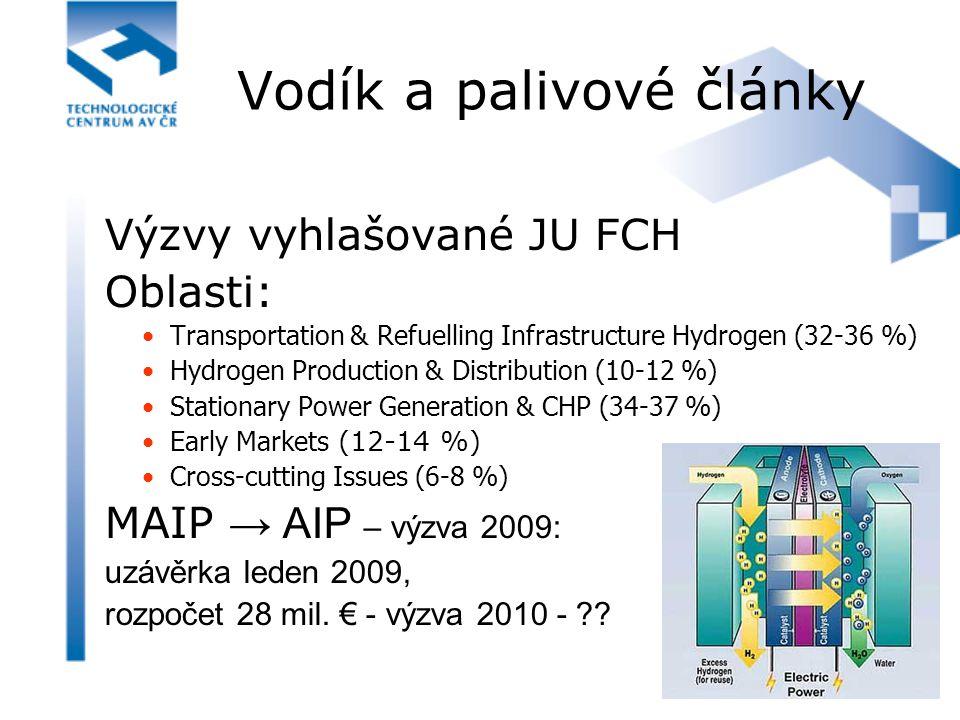 Vodík a palivové články Výzvy vyhlašované JU FCH Oblasti: •Transportation & Refuelling Infrastructure Hydrogen (32-36 %) •Hydrogen Production & Distri