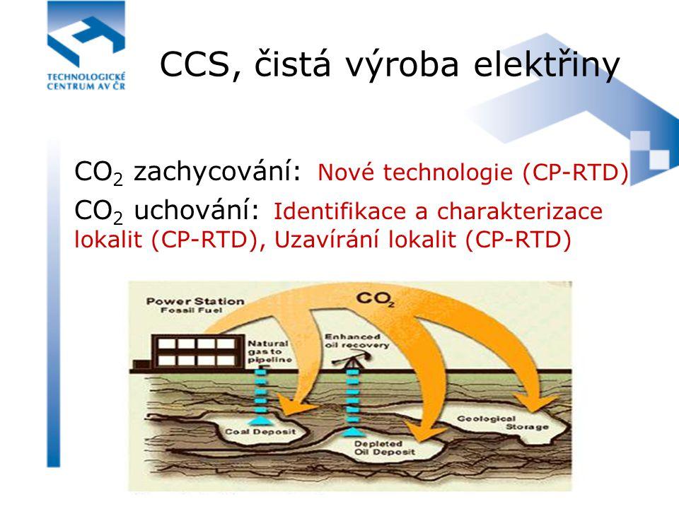 CCS, čistá výroba elektřiny CO 2 zachycování: Nové technologie (CP-RTD) CO 2 uchování: Identifikace a charakterizace lokalit (CP-RTD), Uzavírání lokal