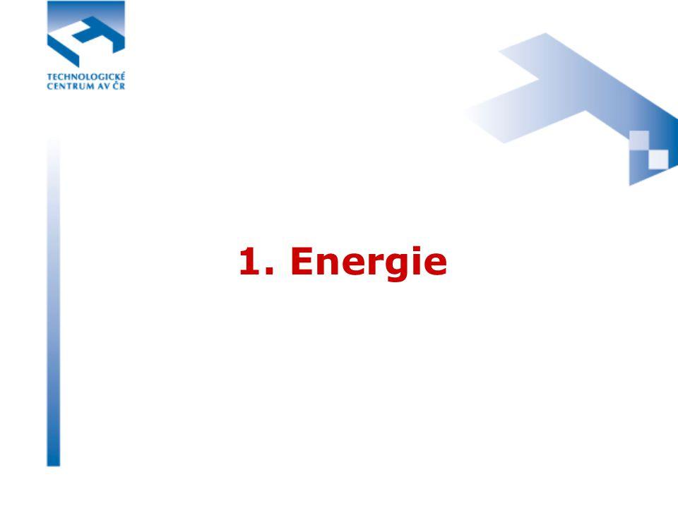 1. Energie