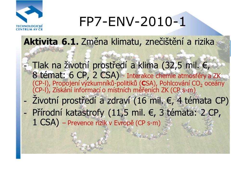 FP7-ENV-2010-1 Aktivita 6.1. Změna klimatu, znečištění a rizika -Tlak na životní prostředí a klima (32,5 mil. €, 8 témat: 6 CP, 2 CSA) - Interakce che