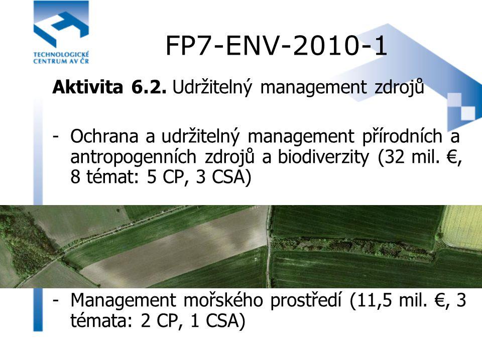 FP7-ENV-2010-1 Aktivita 6.2. Udržitelný management zdrojů -Ochrana a udržitelný management přírodních a antropogenních zdrojů a biodiverzity (32 mil.