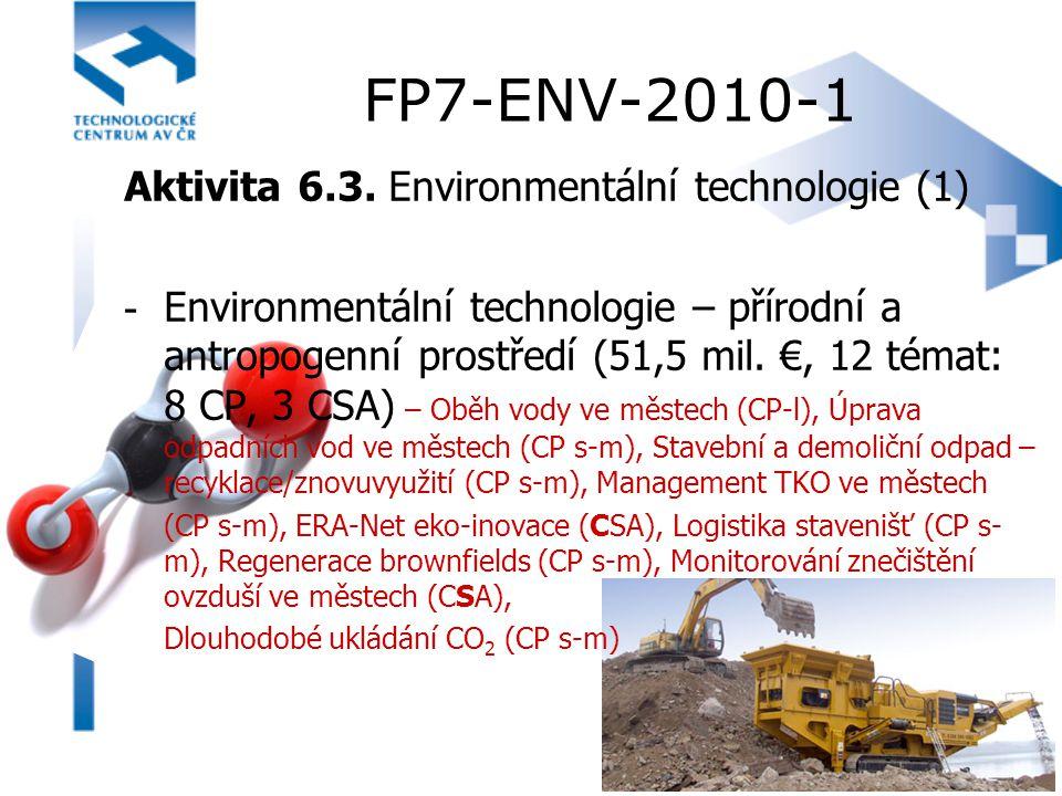 FP7-ENV-2010-1 Aktivita 6.3. Environmentální technologie (1) -Environmentální technologie – přírodní a antropogenní prostředí (51,5 mil. €, 12 témat: