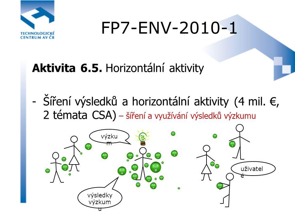 Aktivita 6.5. Horizontální aktivity -Šíření výsledků a horizontální aktivity (4 mil. €, 2 témata CSA) – šíření a využívání výsledků výzkumu uživatel é