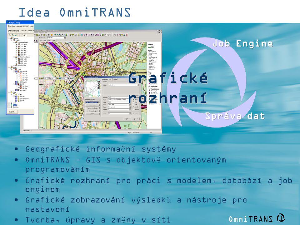 OmniTRANS   Idea OmniTRANS Grafické rozhraní •Geografické informační systémy •OmniTRANS - GIS s objektově orientovaným programováním •Grafické rozhran