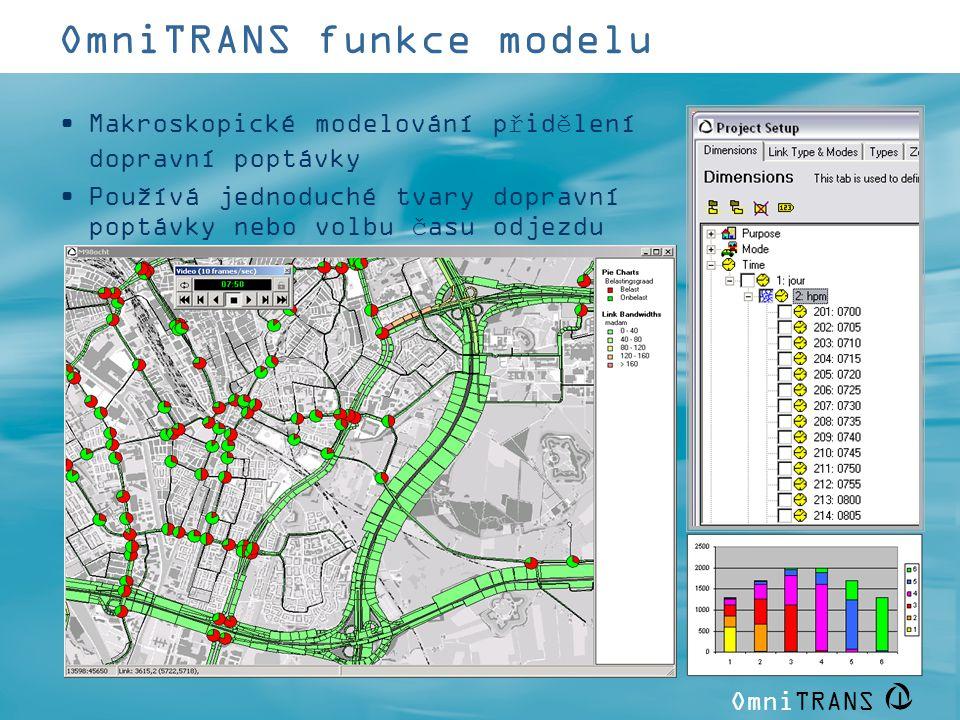 OmniTRANS   OmniTRANS funkce modelu •Makroskopické modelování přidělení dopravní poptávky •Používá jednoduché tvary dopravní poptávky nebo volbu času