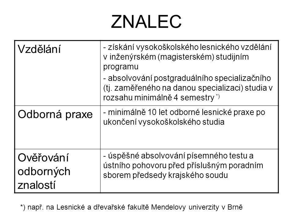 ZNALEC Vzdělání - získání vysokoškolského lesnického vzdělání v inženýrském (magisterském) studijním programu - absolvování postgraduálního specializa