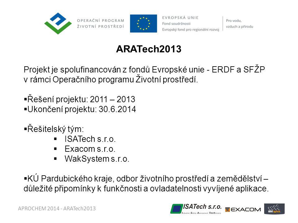 APROCHEM 2014 - ARATech2013 ARATech2013 Projekt je spolufinancován z fondů Evropské unie - ERDF a SFŽP v rámci Operačního programu Životní prostředí.