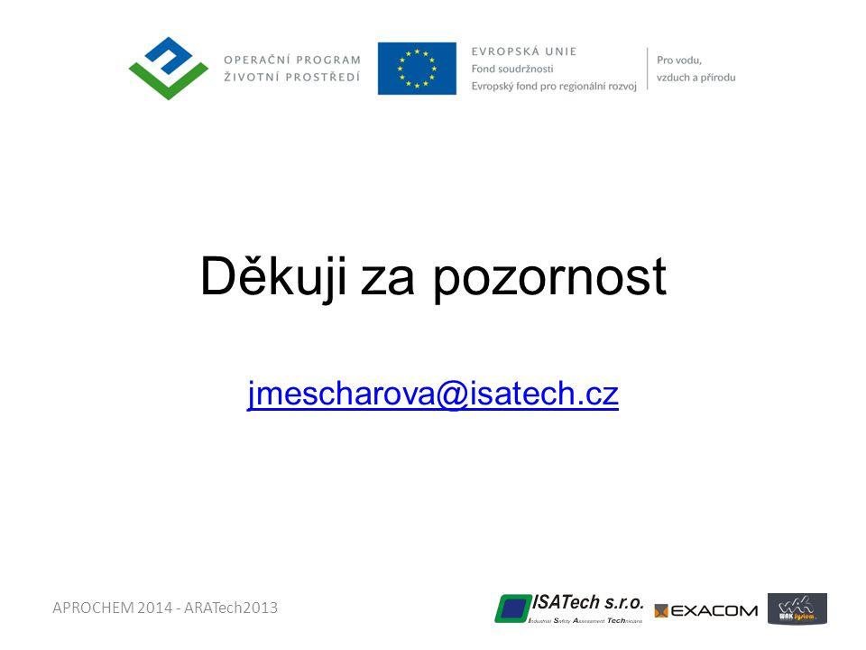 Děkuji za pozornost jmescharova@isatech.cz jmescharova@isatech.cz APROCHEM 2014 - ARATech2013