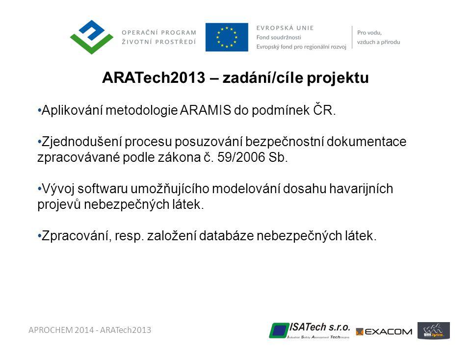 APROCHEM 2014 - ARATech2013 ARATech2013 – zadání/cíle projektu •Aplikování metodologie ARAMIS do podmínek ČR.