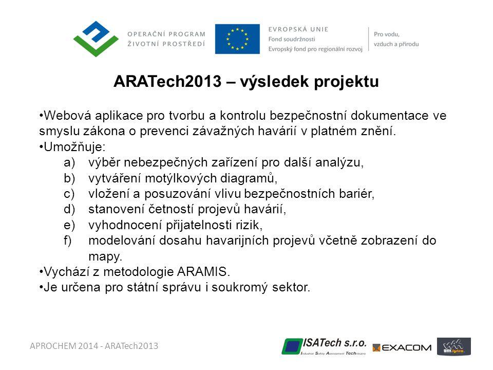 APROCHEM 2014 - ARATech2013 ARATech2013 – výsledek projektu •Webová aplikace pro tvorbu a kontrolu bezpečnostní dokumentace ve smyslu zákona o prevenci závažných havárií v platném znění.