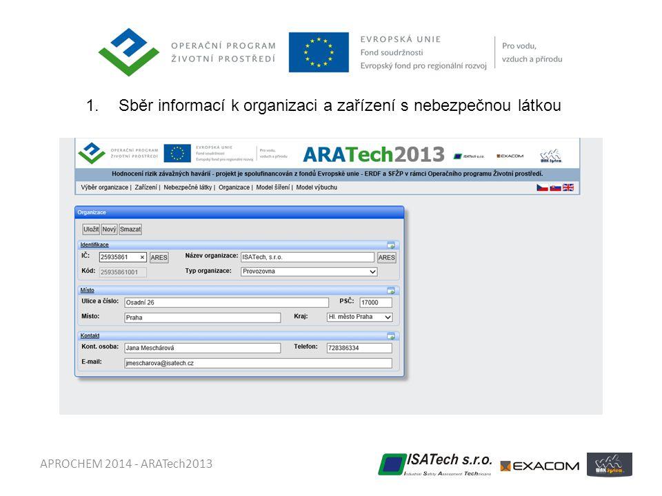 APROCHEM 2014 - ARATech2013 1.Sběr informací k organizaci a zařízení s nebezpečnou látkou