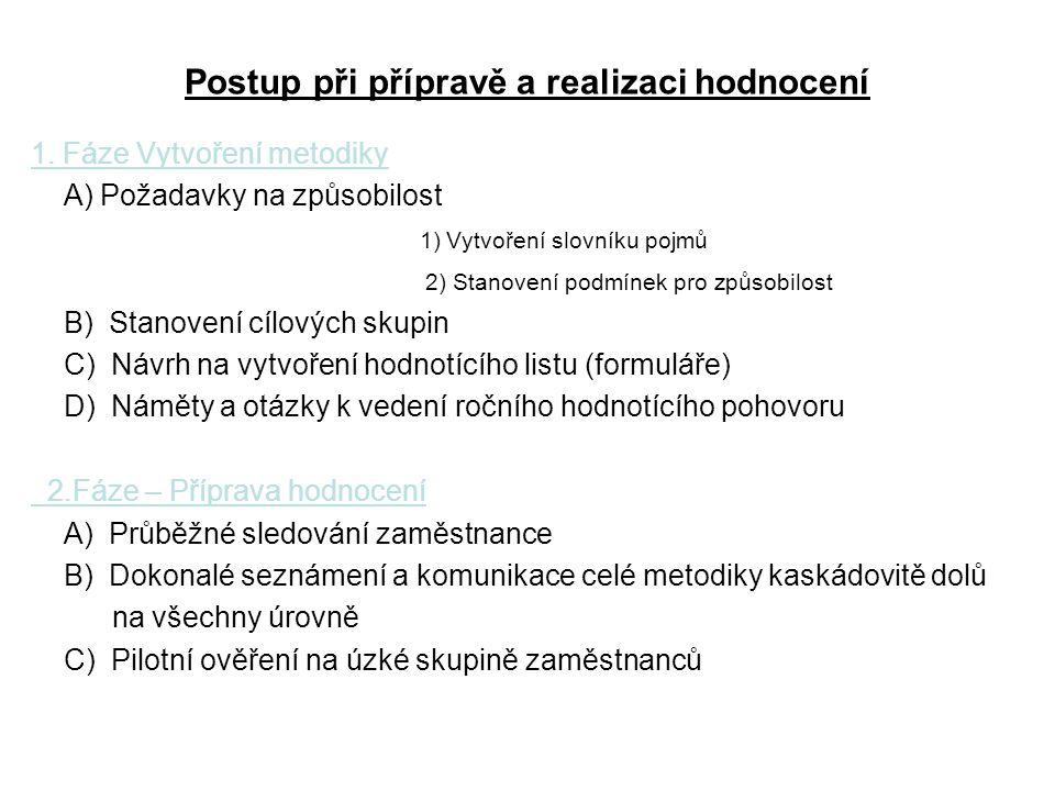 Postup při přípravě a realizaci hodnocení 1. Fáze Vytvoření metodiky A) Požadavky na způsobilost 1) Vytvoření slovníku pojmů 2) Stanovení podmínek pro
