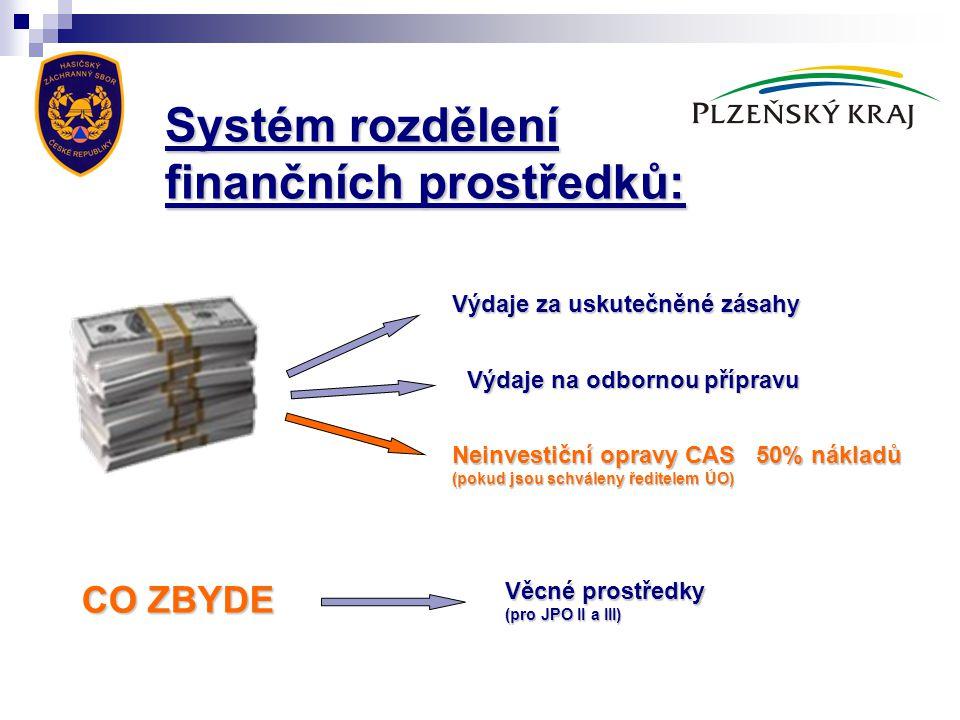 Výdaje na odbornou přípravu CO ZBYDE Věcné prostředky (pro JPO II a III) Neinvestiční opravy CAS 50% nákladů (pokud jsou schváleny ředitelem ÚO) Výdaj