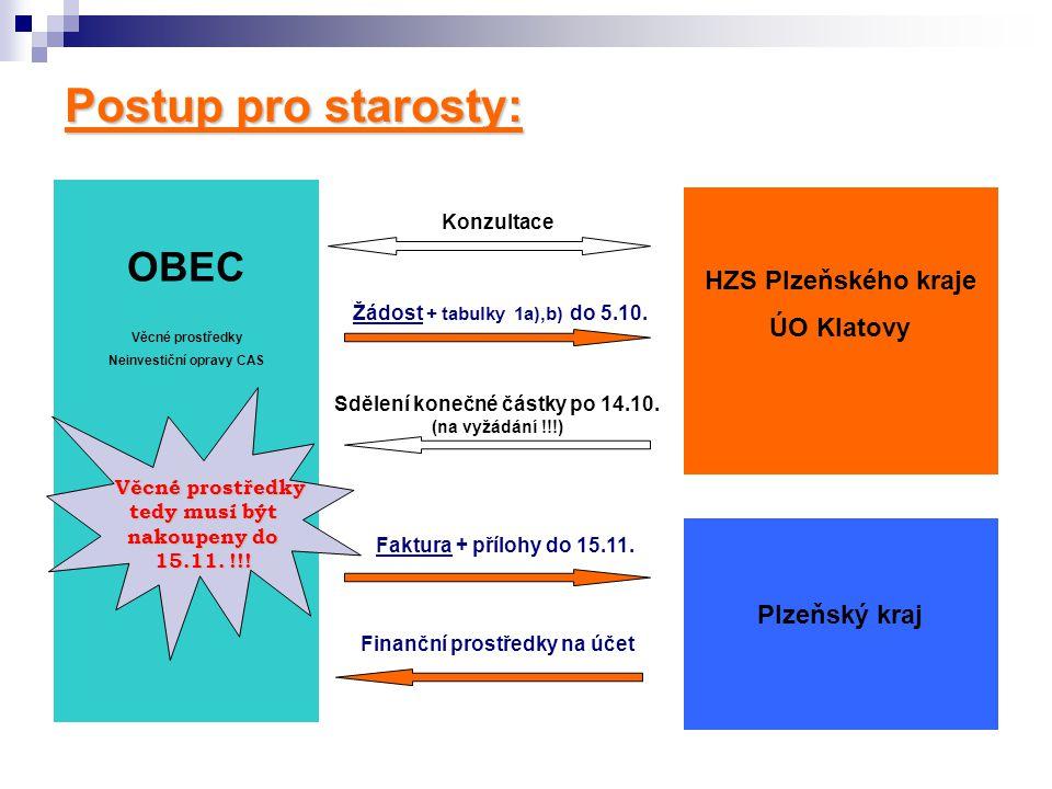 Sdělení konečné částky po 14.10. (na vyžádání !!!) OBEC Věcné prostředky Neinvestiční opravy CAS Plzeňský kraj HZS Plzeňského kraje ÚO Klatovy Žádost