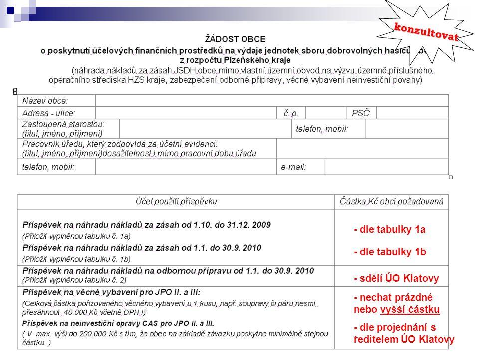 - sdělí ÚO Klatovy - dle tabulky 1a - nechat prázdné nebo vyšší částku - dle projednání s ředitelem ÚO Klatovy - dle tabulky 1b konzultovat