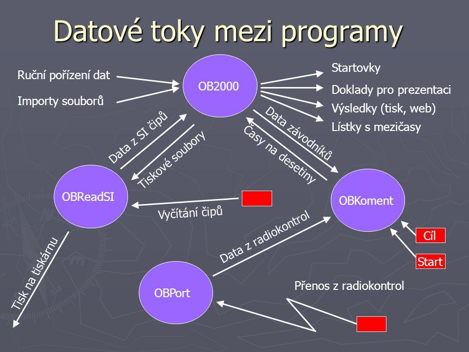 Datové toky mezi programy OB2000 Ruční pořízení dat Importy souborů Startovky Výsledky (tisk, web) Doklady pro prezentaci OBReadSILístky s mezičasy Ti