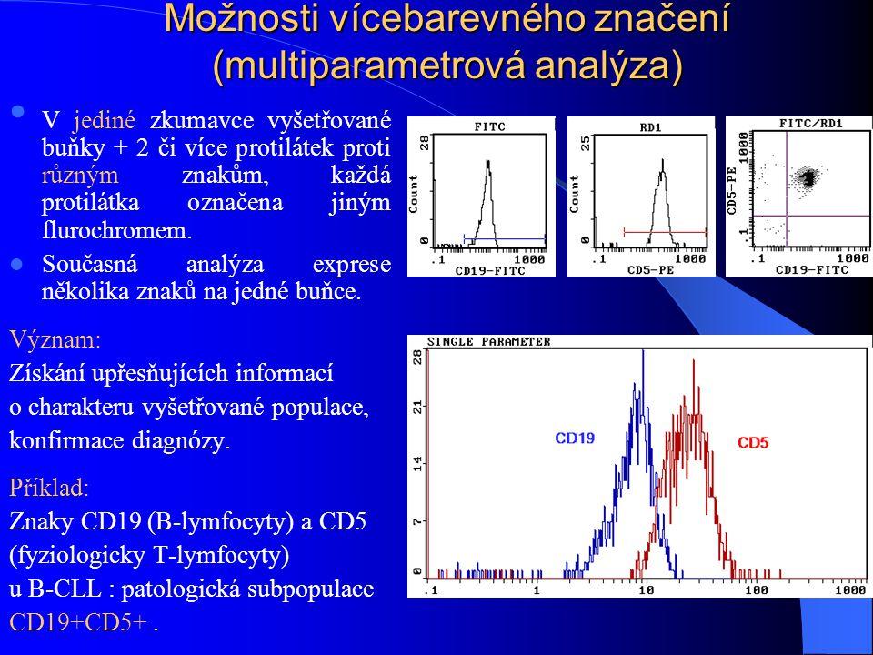 Přehled CD znaků (CD = Cluster of Differentiation)  T – lymfocyty : CD3, CD4, CD8, CD5, CD7, CD2, CD1, TCR  B – lymfocyty : CD19, CD20, CD21, CD22, CD23, CD25, CD38, CD11c, CD79b, FMC7, CD40, CD28, CD103, CD138  NK – buňky: CD16, CD56  Granulocyty a monocyty: CD11b, CD11c, CD13, CD14, CD15, CD33  Progenitorové buňky: CD34, CD38, CD117  Povrchové, event.intracytoplazmatické imunoglobuliny : těžké řetězce IgG, IgA, IgM, IgD, lehké řetězce κ, λ