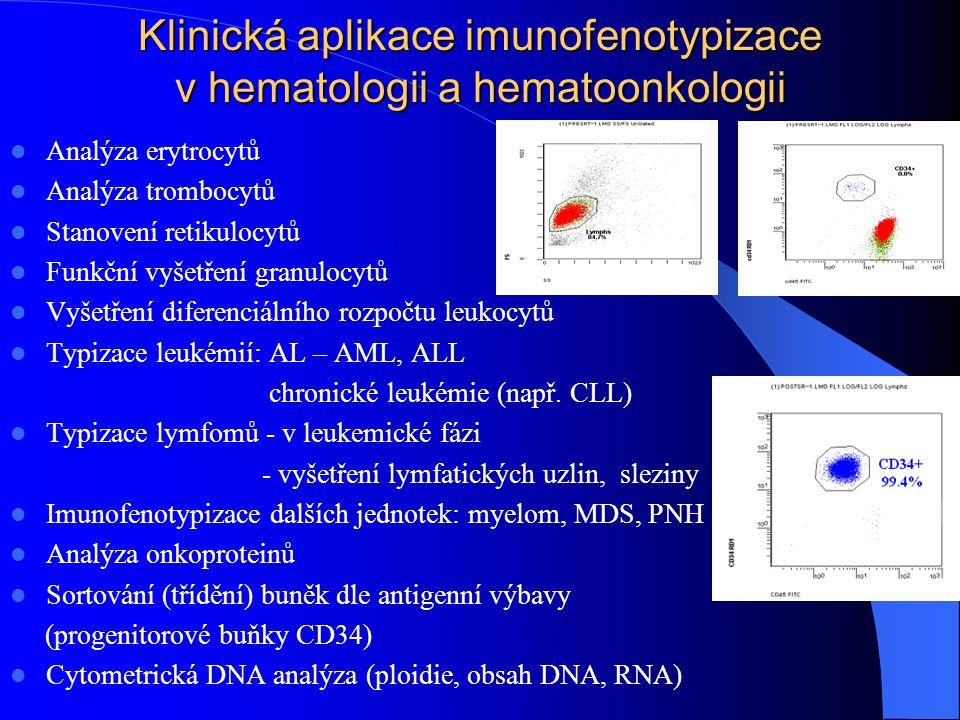Klinická aplikace imunofenotypizace v hematologii a hematoonkologii  Analýza erytrocytů  Analýza trombocytů  Stanovení retikulocytů  Funkční vyšet
