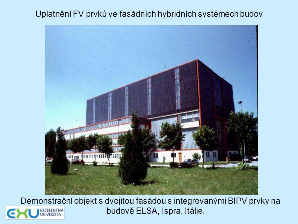 Uplatnění FV prvků ve fasádních hybridních systémech budov Demonstrační objekt s dvojitou fasádou s integrovanými BIPV prvky na budově ELSA, Ispra, It