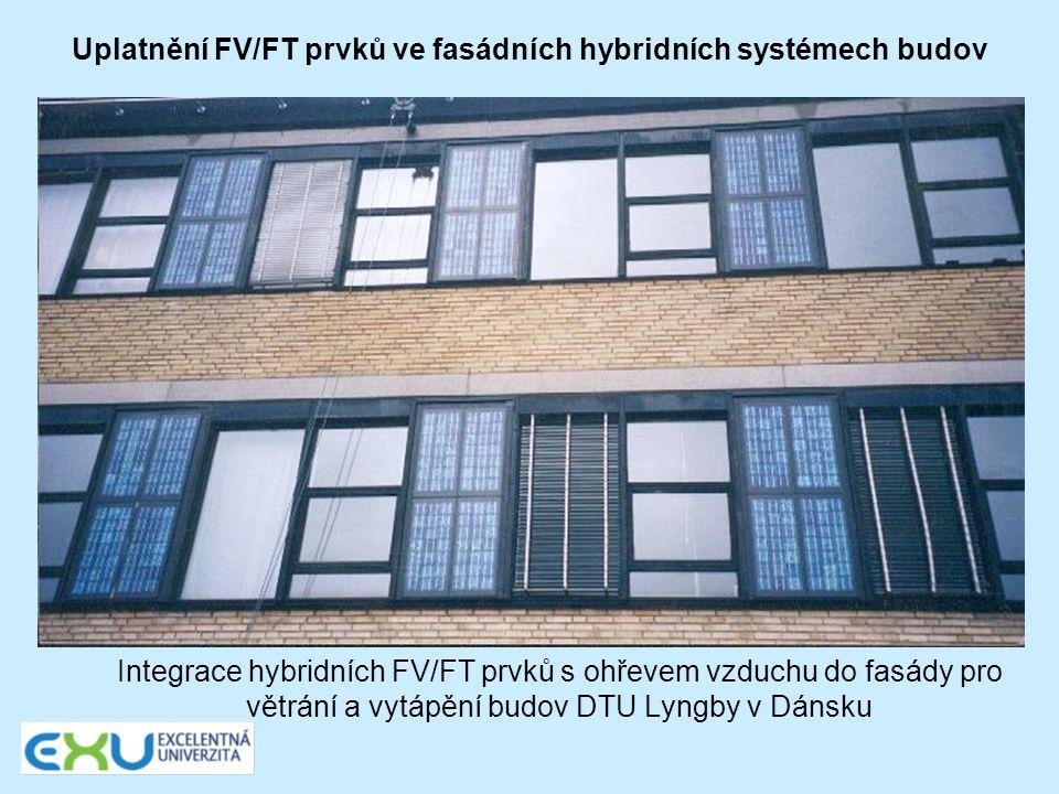 Uplatnění FV/FT prvků ve fasádních hybridních systémech budov Integrace hybridních FV/FT prvků s ohřevem vzduchu do fasády pro větrání a vytápění budo