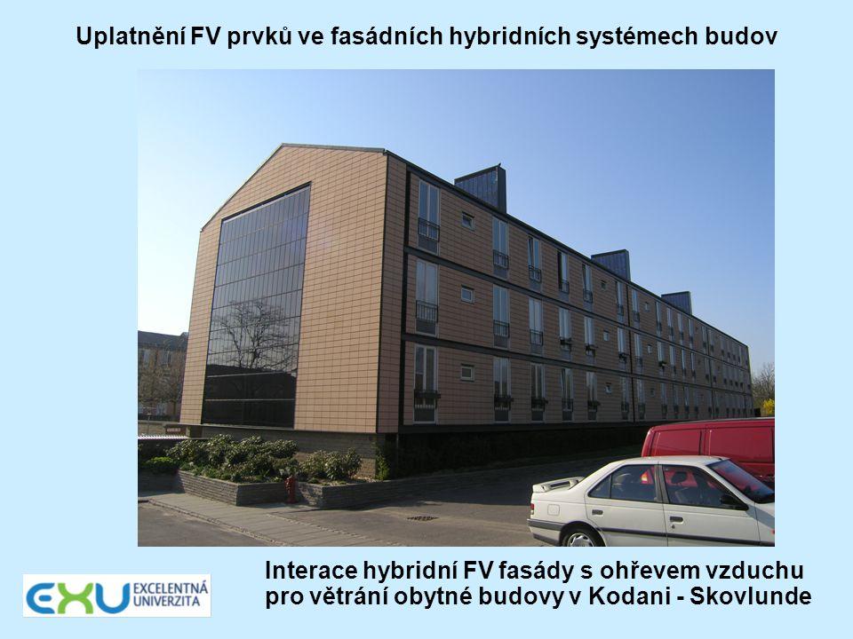 Uplatnění FV prvků ve fasádních hybridních systémech budov Interace hybridní FV fasády s ohřevem vzduchu pro větrání obytné budovy v Kodani - Skovlund