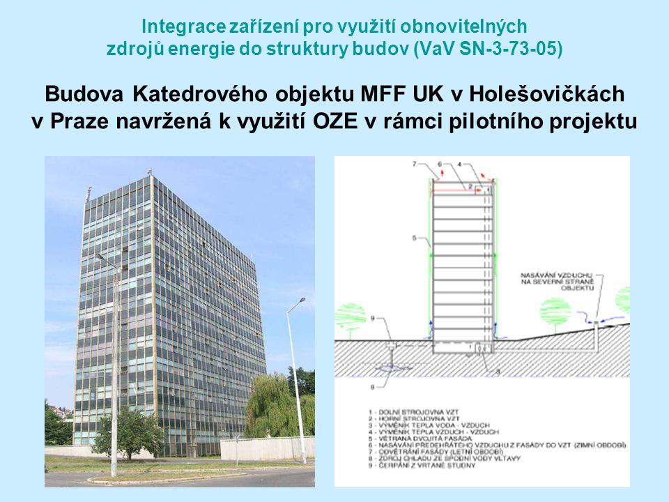 Integrace zařízení pro využití obnovitelných zdrojů energie do struktury budov (VaV SN-3-73-05) Budova Katedrového objektu MFF UK v Holešovičkách v Pr