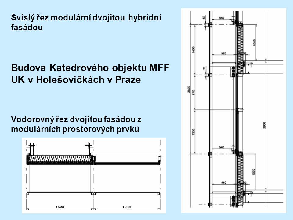 Svislý řez modulární dvojitou hybridní fasádou Budova Katedrového objektu MFF UK v Holešovičkách v Praze Vodorovný řez dvojitou fasádou z modulárních