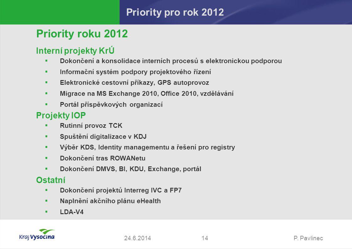 P. Pavlinec1424.6.2014 Priority roku 2012 Interní projekty KrÚ  Dokončení a konsolidace interních procesů s elektronickou podporou  Informační systé