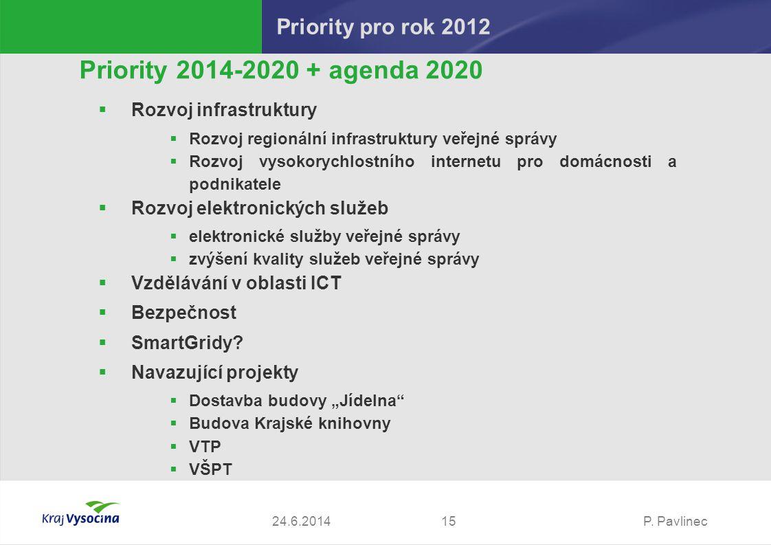 P. Pavlinec1524.6.2014 Priority 2014-2020 + agenda 2020  Rozvoj infrastruktury  Rozvoj regionální infrastruktury veřejné správy  Rozvoj vysokorychl