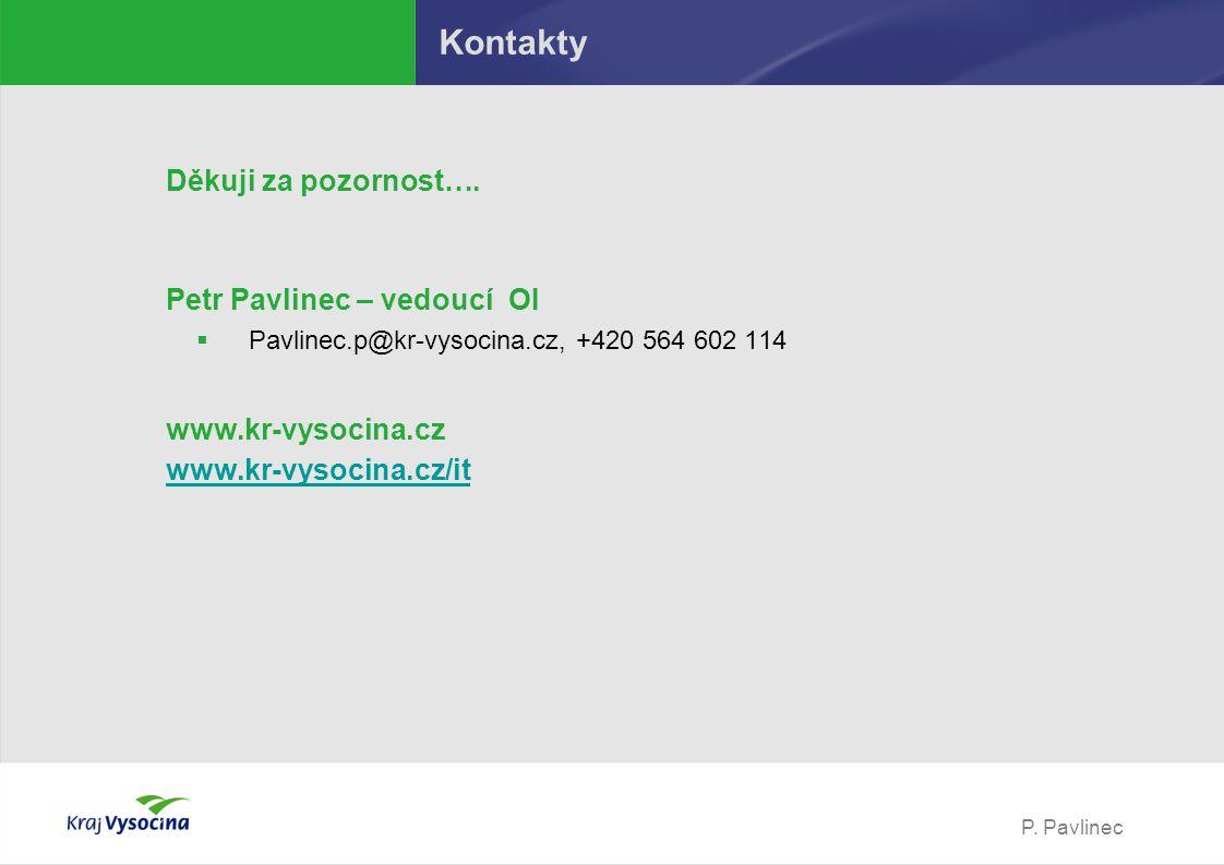 P. Pavlinec Kontakty Děkuji za pozornost…. Petr Pavlinec – vedoucí OI  Pavlinec.p@kr-vysocina.cz, +420 564 602 114 www.kr-vysocina.cz www.kr-vysocina