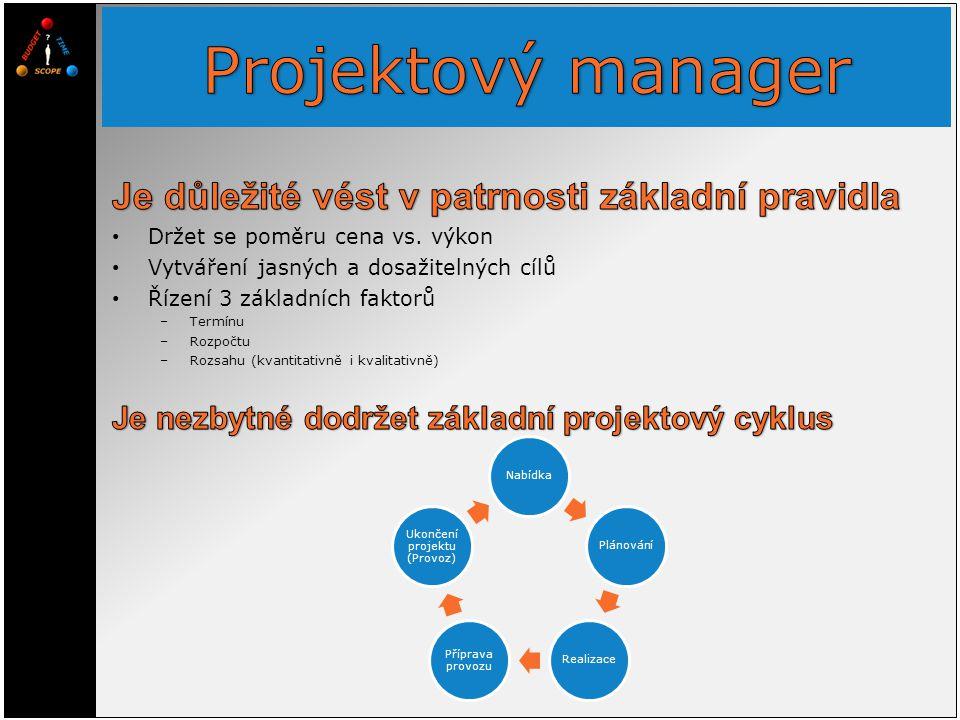 NabídkaPlánováníRealizace Příprava provozu Ukončení projektu (Provoz)