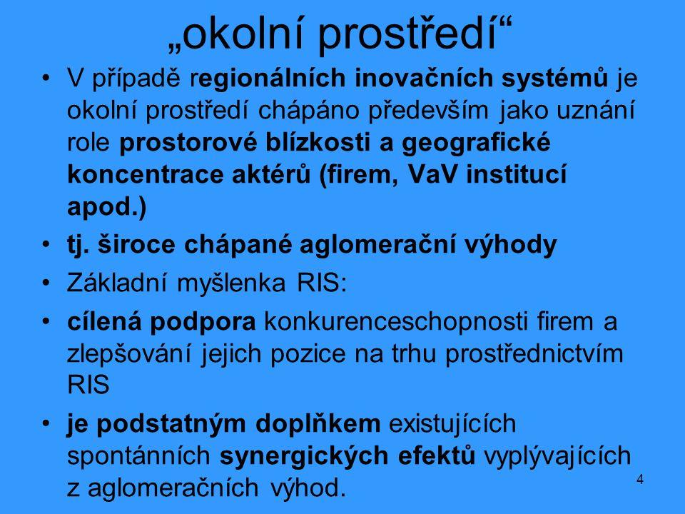 15 Podpora lokálního rozvoje (zejm.čl.