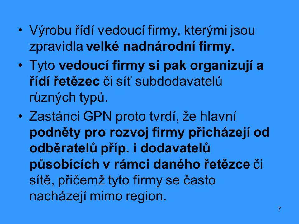 8 Základní struktura GPN •Vedoucí firmy stojí buď na vrcholu produkční pyramidy (Ford či Volkswagen) •nebo na konci odbytového řetězce (v případě nákupem řízených GPN; (Tesco či Ahold).