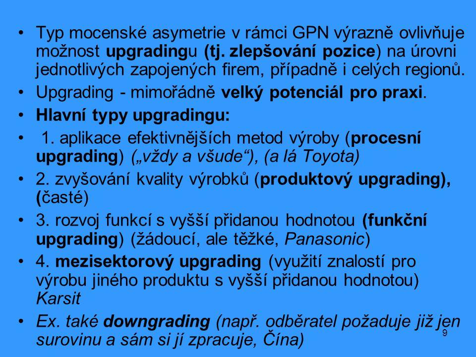 9 •Typ mocenské asymetrie v rámci GPN výrazně ovlivňuje možnost upgradingu (tj.