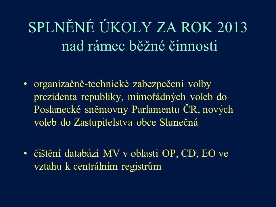 15 SPLNĚNÉ ÚKOLY ZA ROK 2013 nad rámec běžné činnosti •organizačně-technické zabezpečení volby prezidenta republiky, mimořádných voleb do Poslanecké s