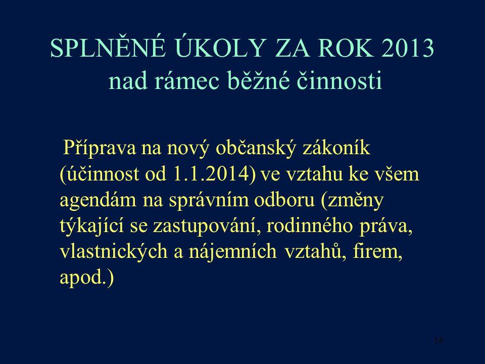 16 SPLNĚNÉ ÚKOLY ZA ROK 2013 nad rámec běžné činnosti Příprava na nový občanský zákoník (účinnost od 1.1.2014) ve vztahu ke všem agendám na správním o