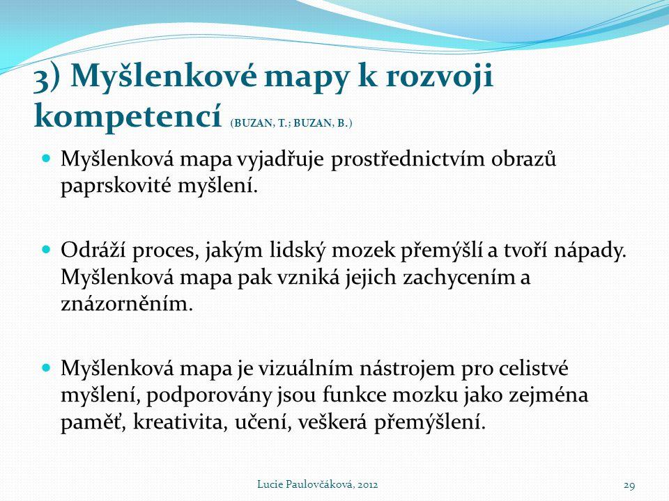 3) Myšlenkové mapy k rozvoji kompetencí (BUZAN, T.; BUZAN, B.)  Myšlenková mapa vyjadřuje prostřednictvím obrazů paprskovité myšlení.  Odráží proces