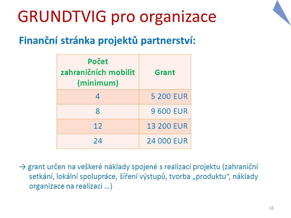 GRUNDTVIG pro organizace Finanční stránka projektů partnerství: → grant určen na veškeré náklady spojené s realizací projektu (zahraniční setkání, lok