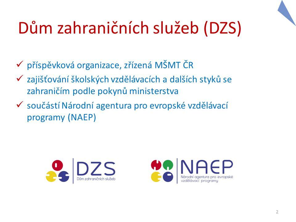 GRUNDTVIG pro organizace A) Organizace workshopu • neformální vzdělávání • jakékoliv téma atraktivní pro dospělou veřejnost (18+) • 5–10 dnů • pro 10–20 účastníků ze zemí LLP (max ⅓ z jedné země) • grant 2 části: 1)na organizační náklady: paušál 4 600 EUR 2)na náklady účastníků: pobyt, cesta, pojištění (až 1 377 EUR na účastníka) 13