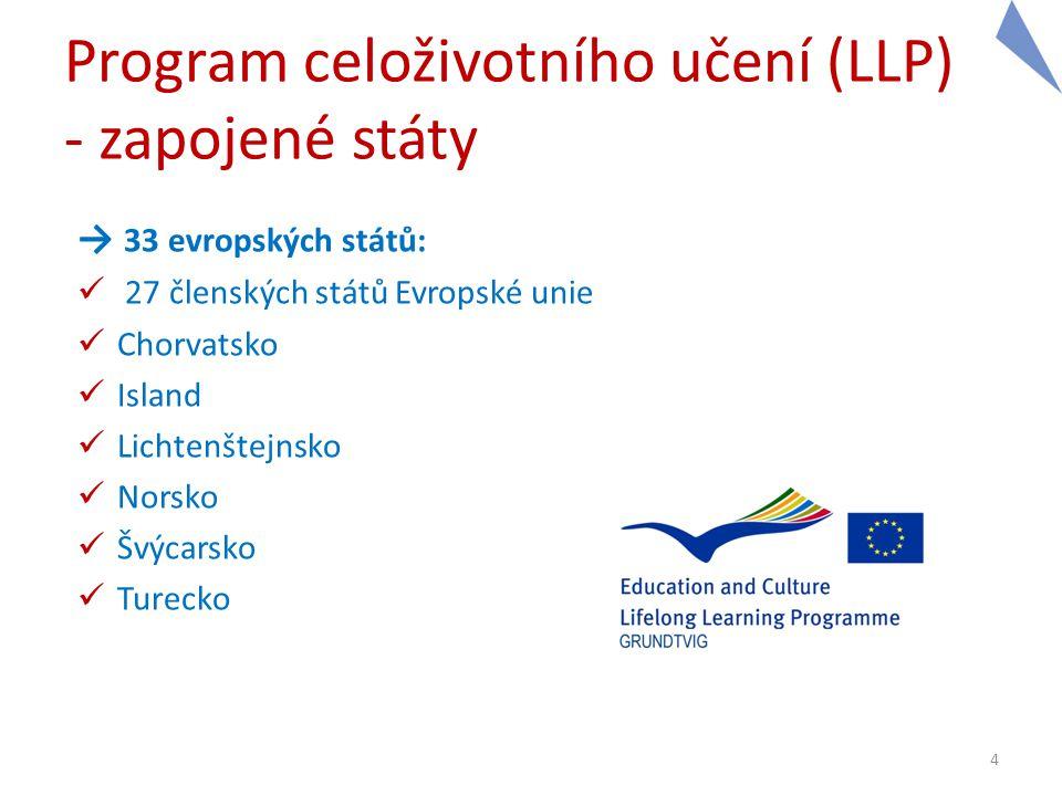 Program celoživotního učení (LLP) - zapojené státy → 33 evropských států:  27 členských států Evropské unie  Chorvatsko  Island  Lichtenštejnsko 
