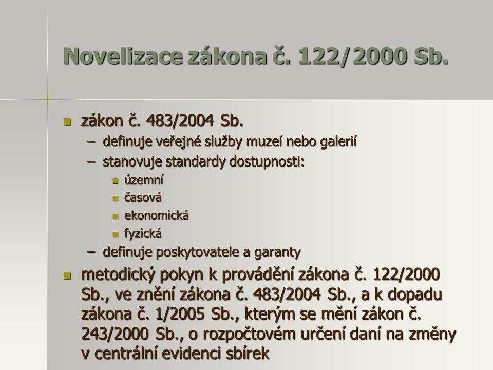 Novelizace zákona č. 122/2000 Sb.  zákon č. 483/2004 Sb. –definuje veřejné služby muzeí nebo galerií –stanovuje standardy dostupnosti:  územní  čas