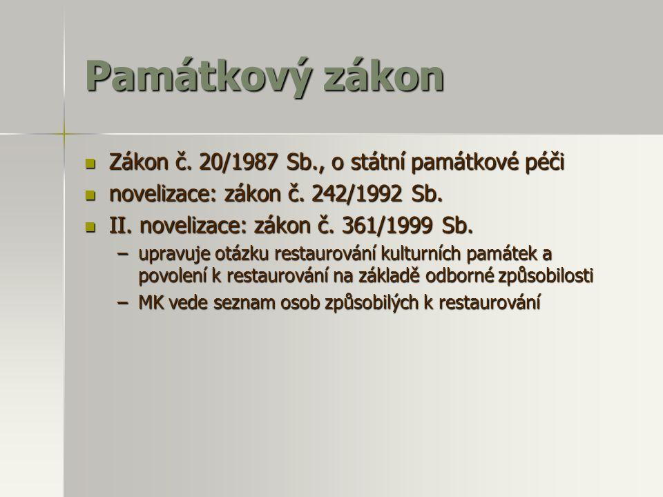 Památkový zákon  Zákon č. 20/1987 Sb., o státní památkové péči  novelizace: zákon č. 242/1992 Sb.  II. novelizace: zákon č. 361/1999 Sb. –upravuje