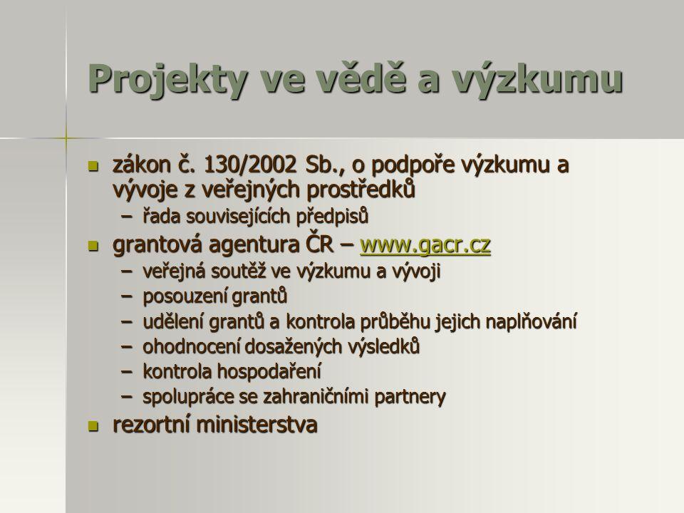 Projekty ve vědě a výzkumu  zákon č. 130/2002 Sb., o podpoře výzkumu a vývoje z veřejných prostředků –řada souvisejících předpisů  grantová agentura