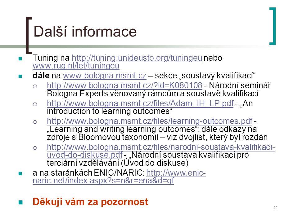 14 Další informace  Tuning na http://tuning.unideusto.org/tuningeu nebo www.rug.nl/let/tuningeuhttp://tuning.unideusto.org/tuningeu www.rug.nl/let/tu
