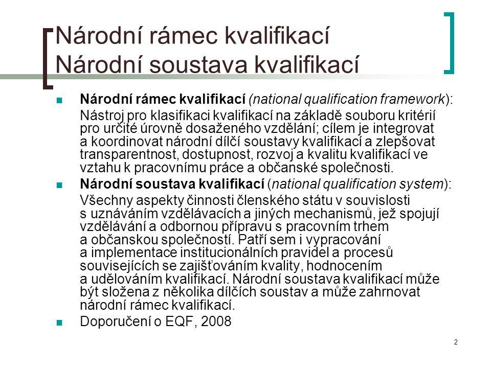 2 Národní rámec kvalifikací Národní soustava kvalifikací  Národní rámec kvalifikací (national qualification framework): Nástroj pro klasifikaci kvali