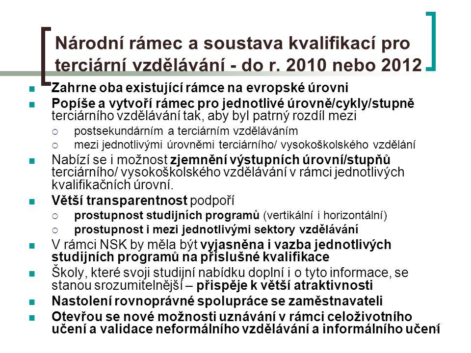 3 Národní rámec a soustava kvalifikací pro terciární vzdělávání - do r. 2010 nebo 2012  Zahrne oba existující rámce na evropské úrovni  Popíše a vyt