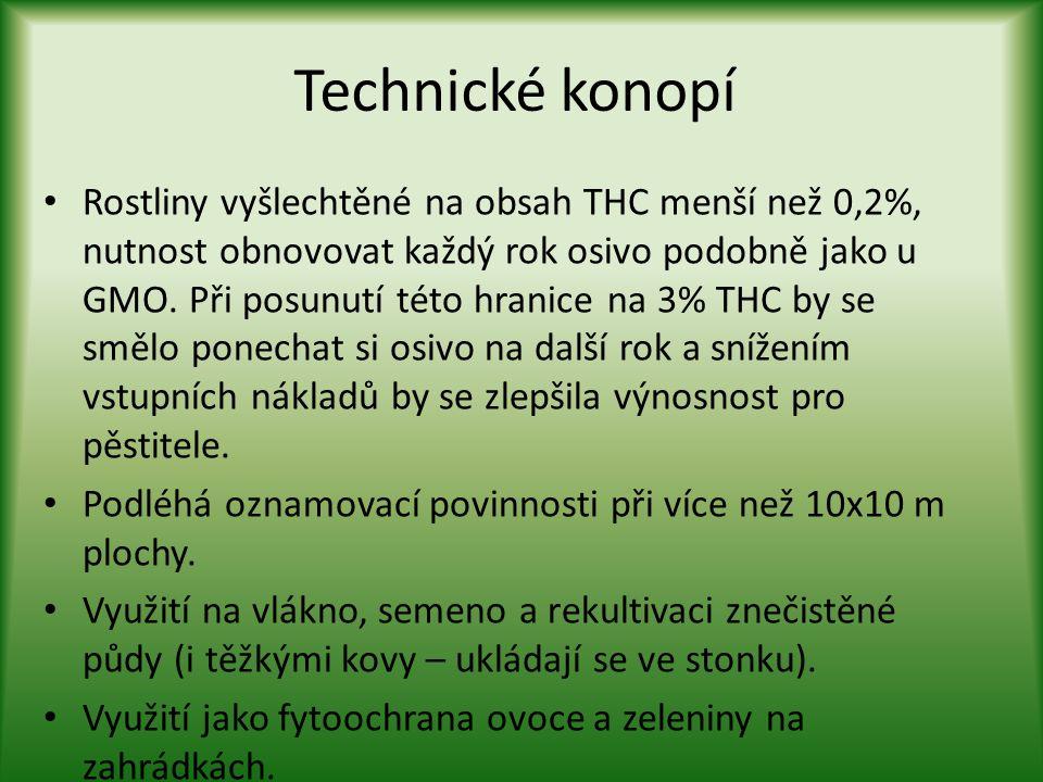 Technické konopí • Rostliny vyšlechtěné na obsah THC menší než 0,2%, nutnost obnovovat každý rok osivo podobně jako u GMO. Při posunutí této hranice n