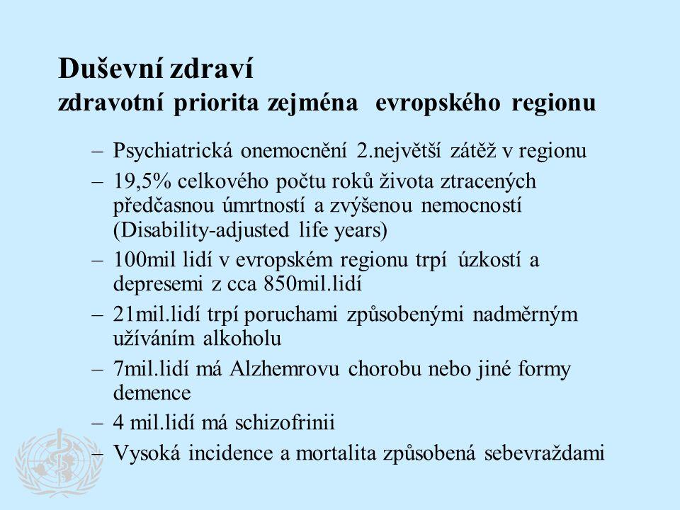Duševní zdraví zdravotní priorita zejména evropského regionu –Psychiatrická onemocnění 2.největší zátěž v regionu –19,5% celkového počtu roků života z